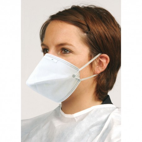 aerokyn surgical masks